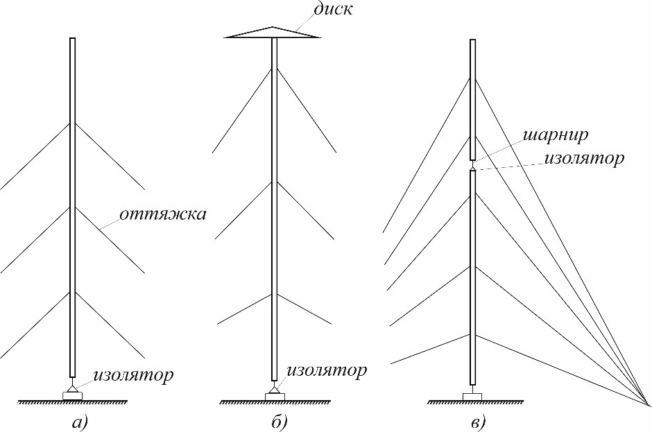 Damageability of antenna and mast constructions of cellular communication